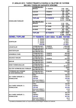 GENEL TOPLAM 77 TESİSTE 6.651 ODA 13.485 YATAK