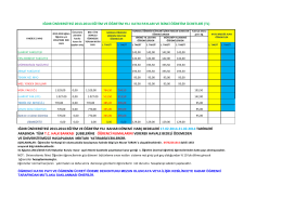 ığdır üniversitesi 2013-2014 eğitim ve öğretim yılı bahar dönemi
