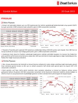 20 Ocak 2015 tarihli piyasa yorumu
