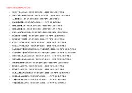 TS EN 287-1:2011 - 111 P FW 1.2 B t7 PB sl • MUSTAFA