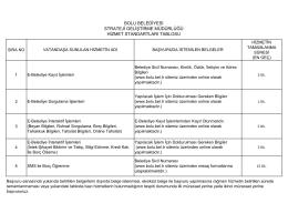 bolu belediyesi strateji geliştirme müdürlüğü hizmet standartları