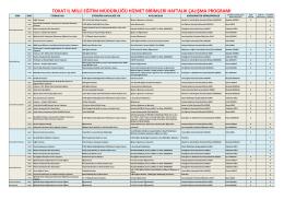 19-25 Ocak 2015 - Tokat Milli Eğitim Müdürlüğü