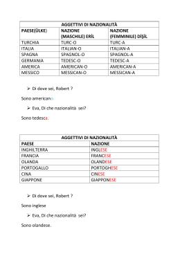 AGGETTIVI DI NAZIONALITÀ PAESE(ÜLKE) NAZIONE (MASCHILE