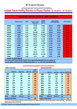 Haftalık Teknik Portföy Önerileri ve Piyasa Takvimi 27.10