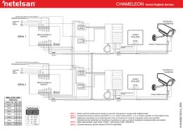 CHAMELEON Konsol Bağlantı Şeması BİNA 1 BİNA 2 H.M.BSM