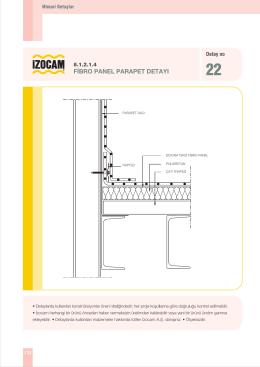 f‹bro panel parapet detayı - Tek