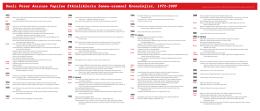 Kanlı Pazar Anma Etkinlikleri Kronolojisi