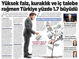 Yüksek faiz, kuraklık ve iç talebe rağmen Türkiye yüzde 1.7 büyüdü