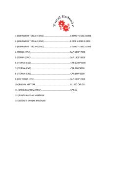 Makina parkurumuzda yer alan tezgahlarımızın listesine buradan