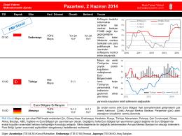 ZiraatFX Haftalık Veri Takvimi