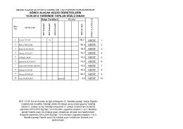 gediz ilçesi 2014-2015 öğretim yılı kuran kurslarında görev alacak
