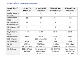 S2NetVRÜrün Karşılaştırma Tablosu NetVR Ürün / Tipi S2 NetVR IP
