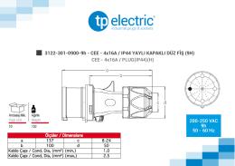 CEE - 4x16A / PLUG(IP44)(H)