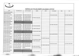 Nöroloji Polikliniği 2014 Kasım Ayı Doktor Nöbet Listesi