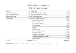 2015-2016 Yılları Tahmini Bütçe