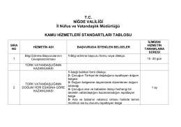 T.C. NİĞDE VALİLİĞİ İl Nüfus ve Vatandaşlık Müdürlüğü KAMU