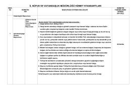 Hizmet Standartlarımız - konya il nüfus ve vatandaşlık müdürlüğü