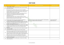 OGP Planı – Gıda Hijyeni