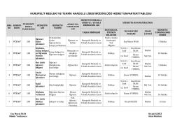 Hizmet Standartlarımız - Tepebaşı İlçe Milli Eğitim Müdürlüğü