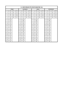 11. SINIF MESLEK STS CEVAP ANAHTARI (A)