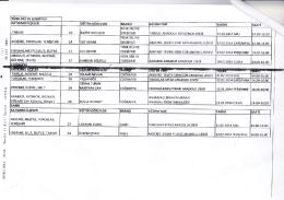 Liste - mut ilçe millî eğitim müdürlüğü