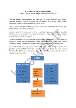 Ürün - Ambalaj Odaklı İletişim Stratejileri ve