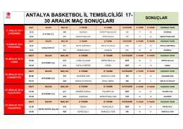 17-30 Aralık Maç Sonuçları - Antalya Gençlik ve Spor İl Müdürlüğü