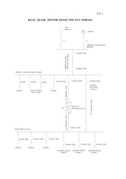 240 KVA. TŞ EK-2 (tek hat şeması)