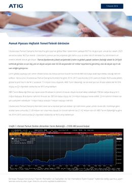 Pamuk Piyasası Haftalık Temel/Teknik Görünüm