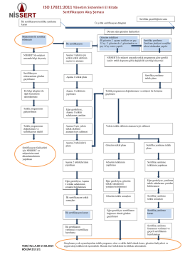 ISO 17021:2011 - Nissert Kalite Yönetim Sistemleri