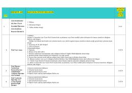 İlçe Milli Eğitim Müdürlüğü Hizmet Standartları