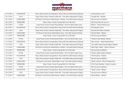 01.12.2014 PAZARTESİ Beyaz Peynir-Zeytin-Tereyağı-Reçel