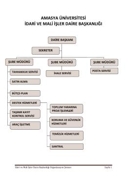 amasya üniversitesi idari ve mali işler daire başkanlığı