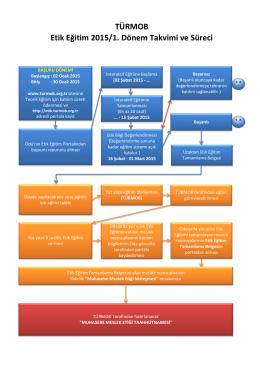 TÜRMOB Etik Eğitim 2015/1. Dönem Takvimi ve Süreci