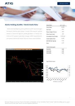 Alarko Holding (ALARK)– Teknik Analiz Notu