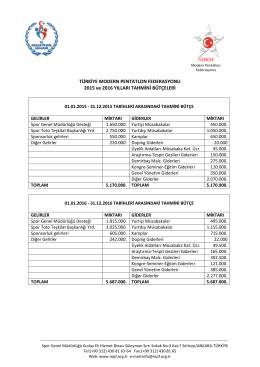 Tahmini Bütçe - Spor Genel Müdürlüğü