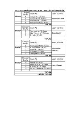9 Kasım 2014 Müfettiş Listesi İçin TIKLAYIN