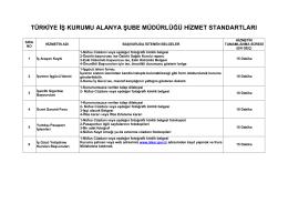 türkiye iş kurumu alanya şube müdürlüğü hizmet standartları