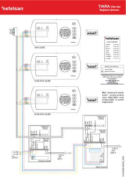 TIARA Villa Set Bağlantı Şeması