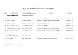 Bursa Müze Müdürlüğü ve Bağlı Birimleri İletişim Bilgileri