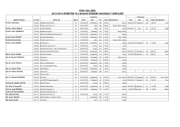 2013-2014 Bahar Ara Sinav tarihleri