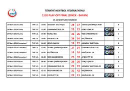 2.lig play-off final maç sonuçları