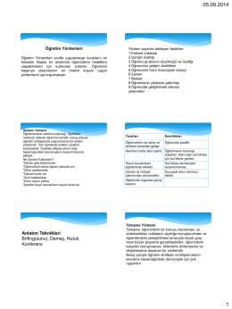 11.Yöntem ve Teknik