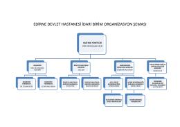 Edirne Devlet Hastanesi Organizasyon Şeması