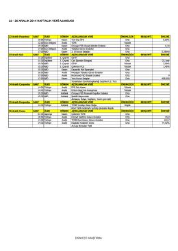 Haftalık Veri Takvimi22.12.2014