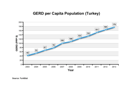GERD per Capita Population (Turkey)