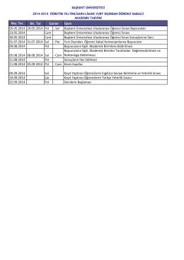 05.05.2014 20.05.2014 Pzt - Sal Başkent Üniversitesi Uluslararası