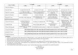 11. ve 12. Sınıf Ortak Sınavları için tıklayınız.