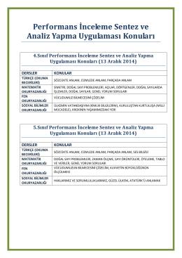 Performans İnceleme Sentez ve Analiz Yapma Uygulaması Konuları