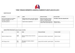 türk toraks derneği iç anadolu şubesi eylem planı 2014-2015